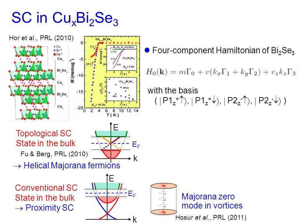 SC in Cu x Bi 2 Se 3 Hor et al., PRL (2010) Conventional SC State in the bulk  Proximity SC E k EFEF Topological SC State in the bulk Fu & Berg, PRL (2010) E k EFEF  Helical Majorana fermions Zero Resistivity Specific Heat Jump SC V.F.