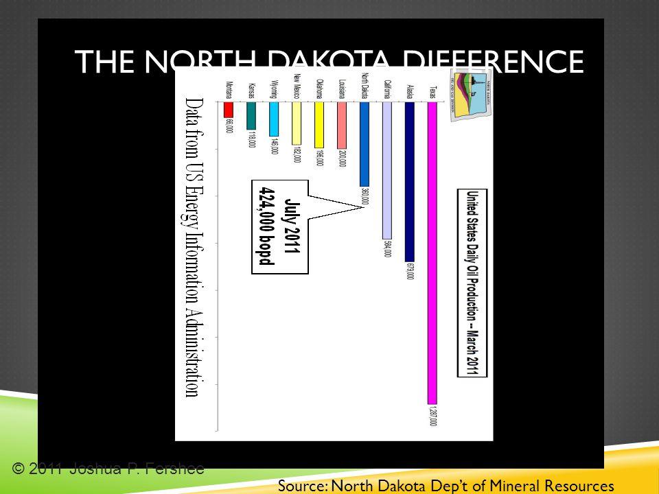 THE NORTH DAKOTA DIFFERENCE © 2011 Joshua P.
