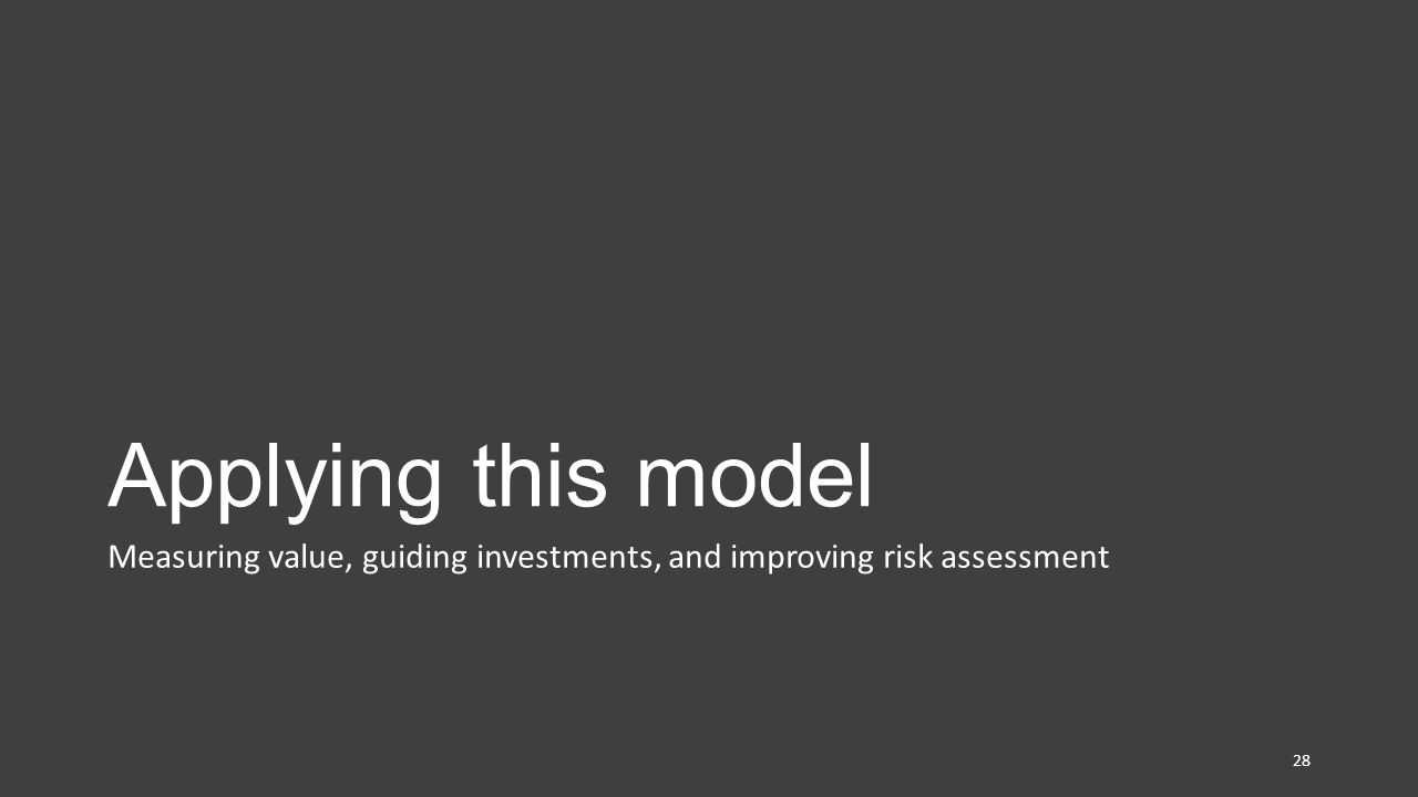 Applying this model Measuring value, guiding investments, and improving risk assessment 28