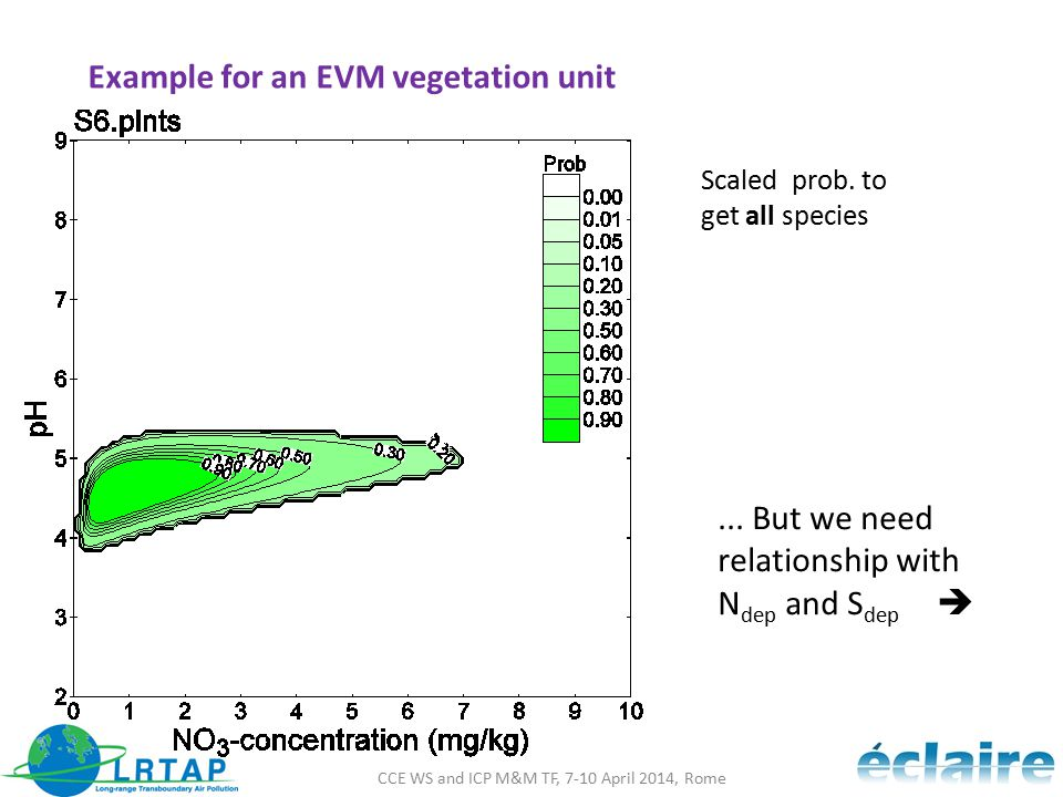 CCE WS and ICP M&M TF, 7-10 April 2014, Rome Example for an EVM vegetation unit Scaled prob.