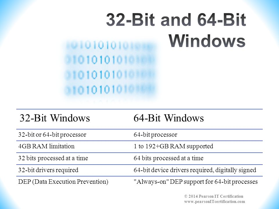 Corporate Windows deployment involves creating a master image and deploying that image across a network.