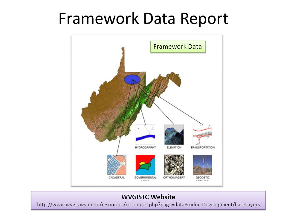 Internet Map Services – Public Demand Question: Does WV offer interactive mapping that includes layers such as: Parcels, Roads, ROW, Subdivisions, Land marks, etc that the public can search.