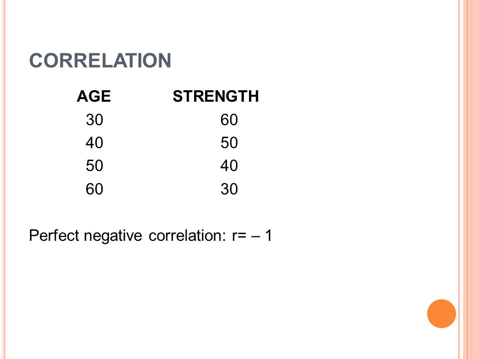 CORRELATION AGESTRENGTH 3060 4050 5040 6030 Perfect negative correlation: r= – 1