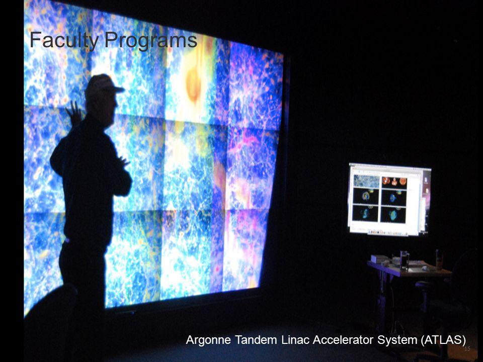 15 Faculty Programs Argonne Tandem Linac Accelerator System (ATLAS)