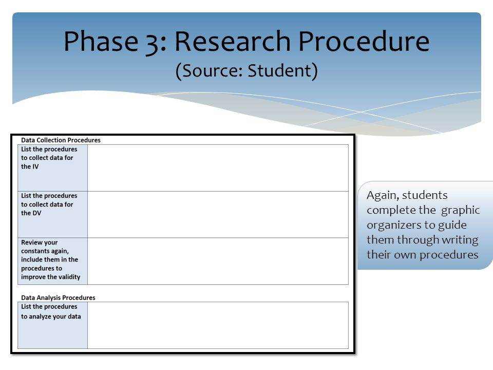 Phase 3: Research Procedure (Source: Student) Again, students complete the graphic organizers to guide them through writing their own procedures