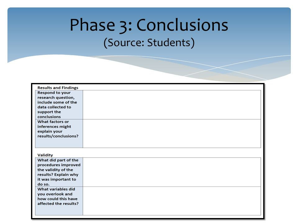 Phase 3: Conclusions (Source: Students)