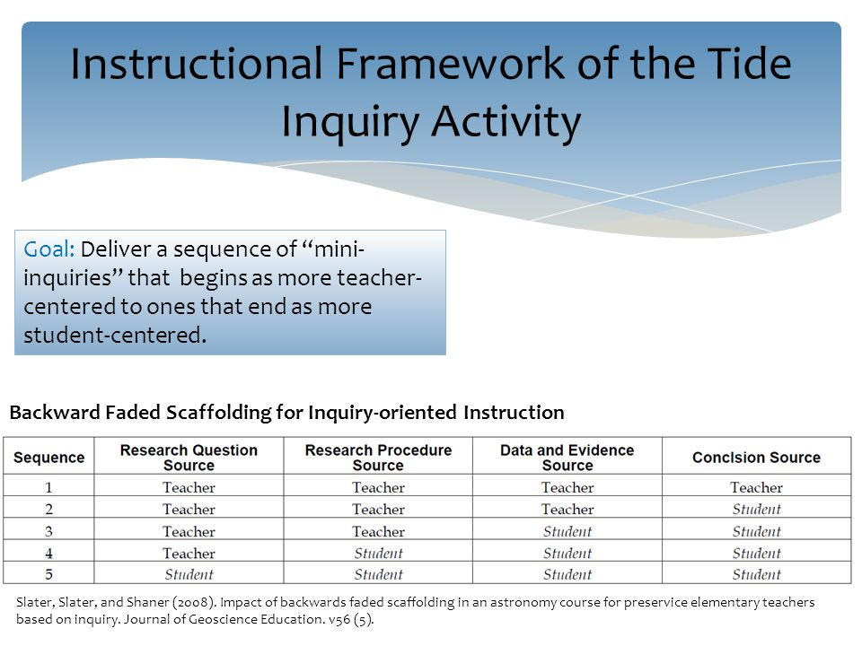 Instructional Framework of the Tide Inquiry Activity Slater, Slater, and Shaner (2008).