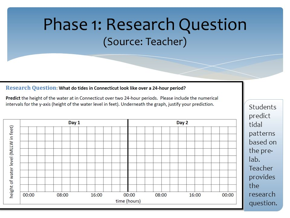 Phase 1: Research Question (Source: Teacher) Students predict tidal patterns based on the pre- lab.