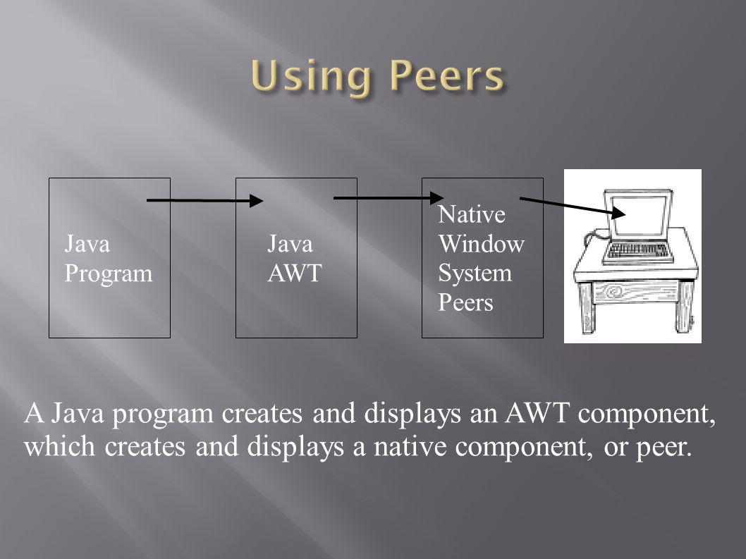 Java Program Java AWT Native Window System Peers A Java program creates and displays an AWT component, which creates and displays a native component,