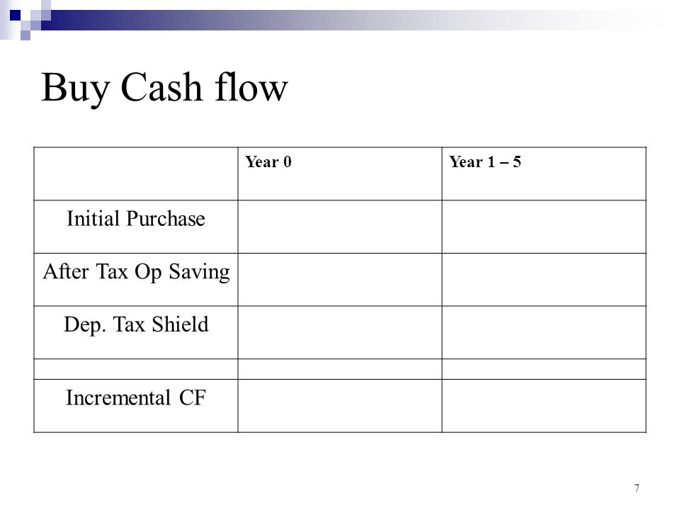 Leasing Cash flow Year 0Year 1 – 5 Initial Purchase After Tax Op Saving After Tax Lease Payments Incremental CF 8