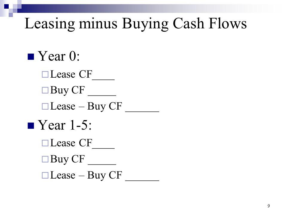 Leasing minus Buying Cash Flows Year 0:  Lease CF____  Buy CF _____  Lease – Buy CF ______ Year 1-5:  Lease CF____  Buy CF _____  Lease – Buy CF ______ 9