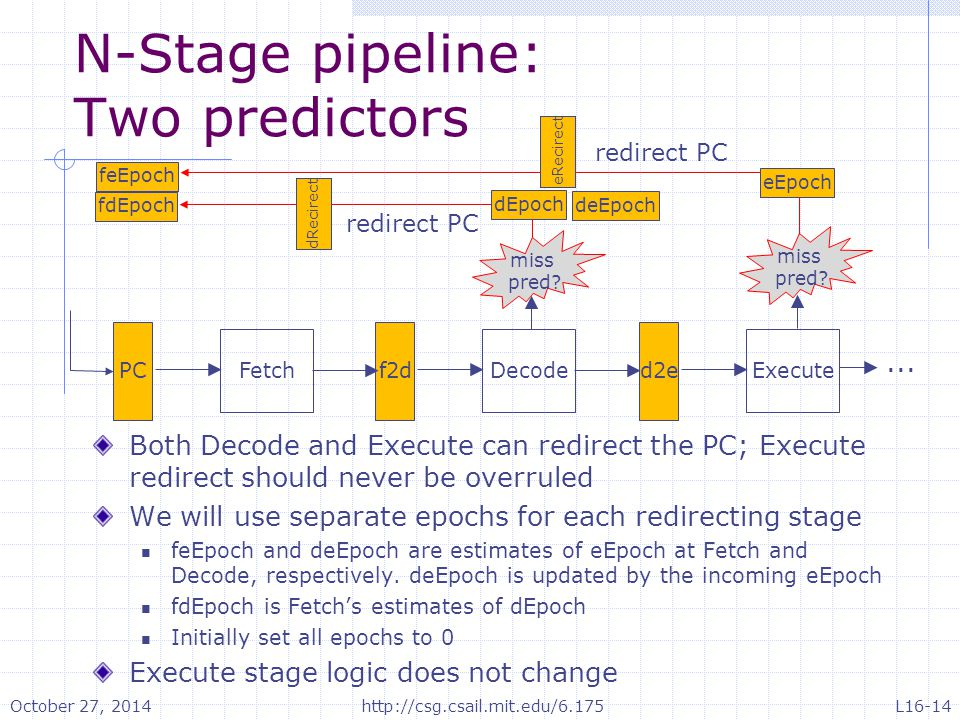 N-Stage pipeline: Two predictors Both Decode and Execute can redirect the PC; Execute redirect should never be overruled We will use separate epochs f