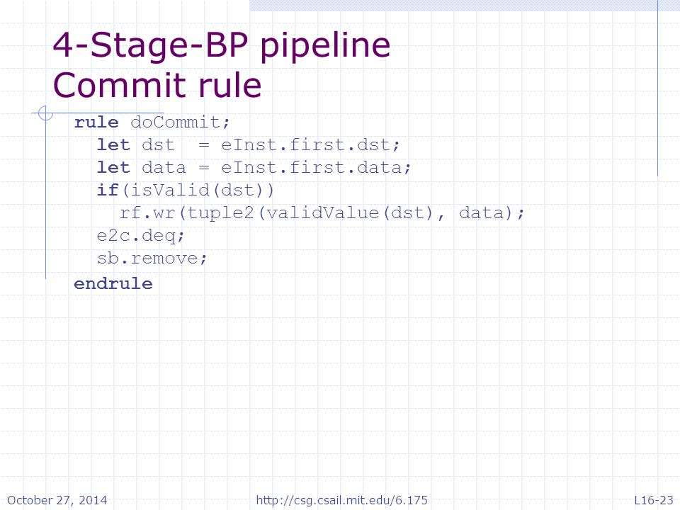 4-Stage-BP pipeline Commit rule rule doCommit; let dst = eInst.first.dst; let data = eInst.first.data; if(isValid(dst)) rf.wr(tuple2(validValue(dst),