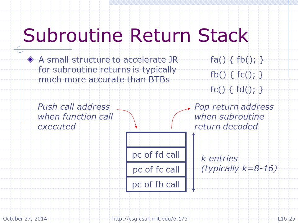 Subroutine Return Stack A small structure to accelerate JR for subroutine returns is typically much more accurate than BTBs pc of fb call pc of fc call fa() { fb(); } fb() { fc(); } fc() { fd(); } pc of fd call k entries (typically k=8-16) Pop return address when subroutine return decoded Push call address when function call executed October 27, 2014http://csg.csail.mit.edu/6.175L16-25