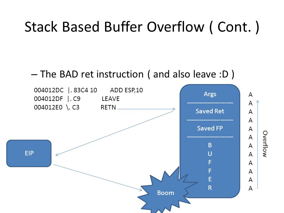 – There is chain of E_R structures in stack – If one hanlder faild to handle exception, chain traversealed to find a proper handler Exception Handling Overview ( cont.