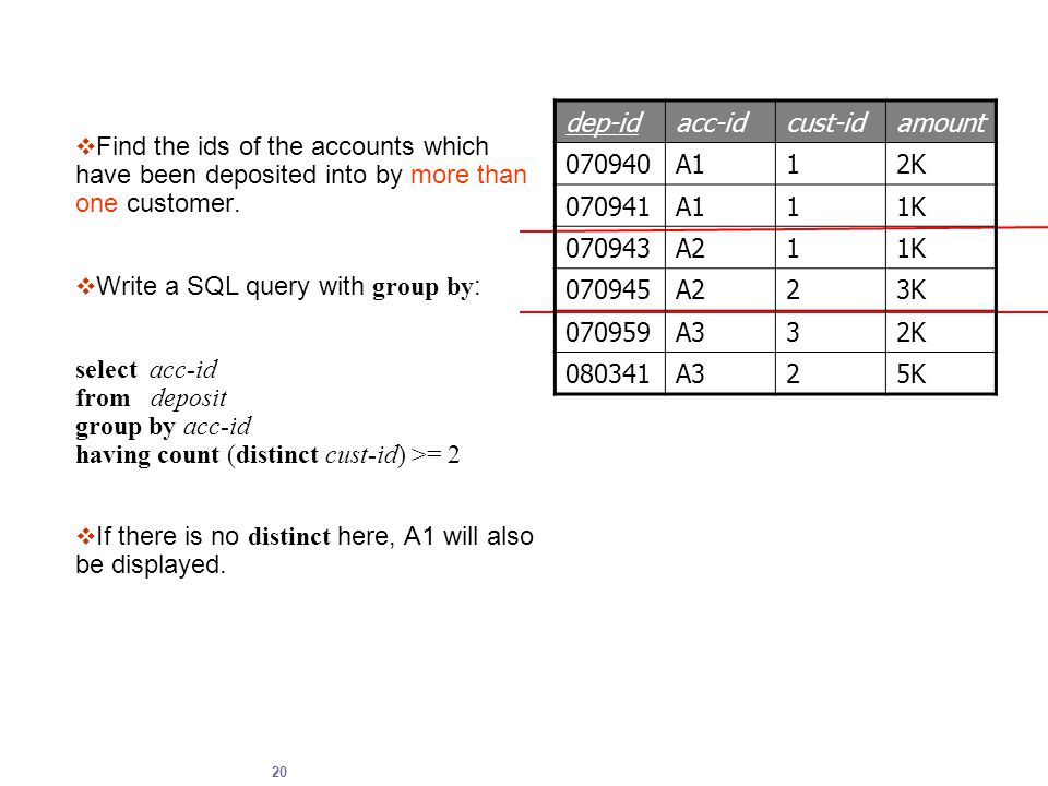 20  Find the ids of the accounts which have been deposited into by more than one customer.  Write a SQL query with group by : select acc-id from dep