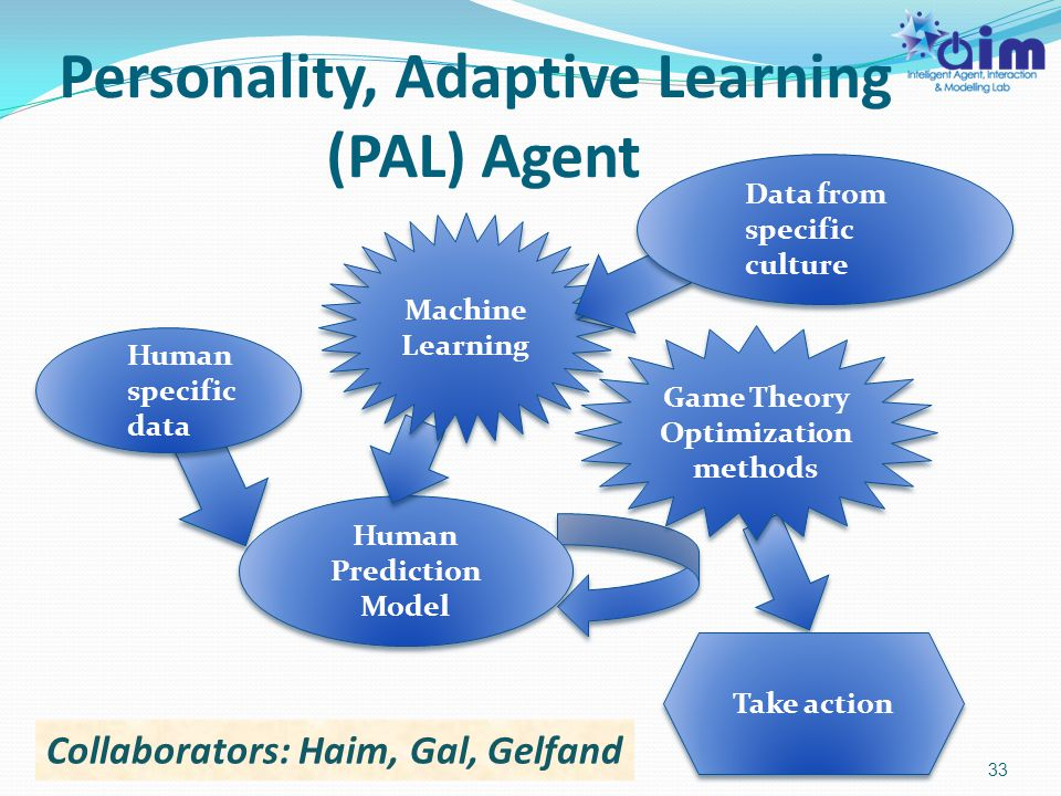 Personality, Adaptive Learning (PAL) Agent 33 Human Prediction Model Take action Machine Learning Game Theory Optimization methods Game Theory Optimiz