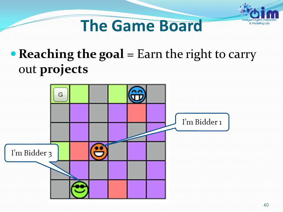 The Game Board Reaching the goal = Earn the right to carry out projects 40 I'm Bidder 3 I'm Bidder 1