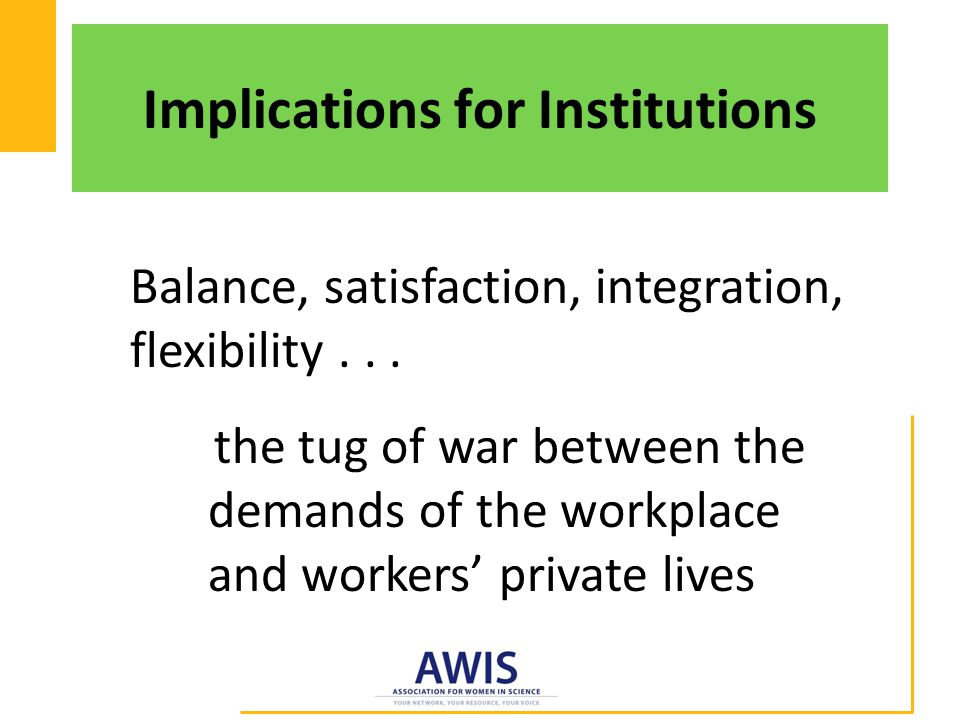 Implications for Institutions Balance, satisfaction, integration, flexibility...