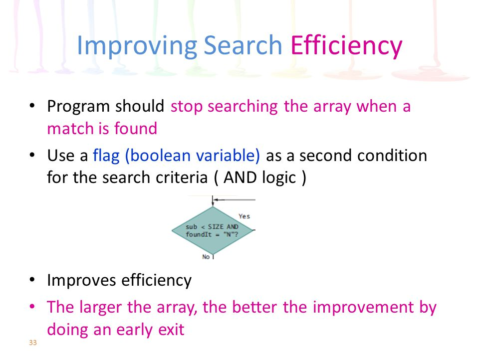 Improving Search Efficiency Program should stop searching the array when a match is found Use a flag (boolean variable) as a second condition for the