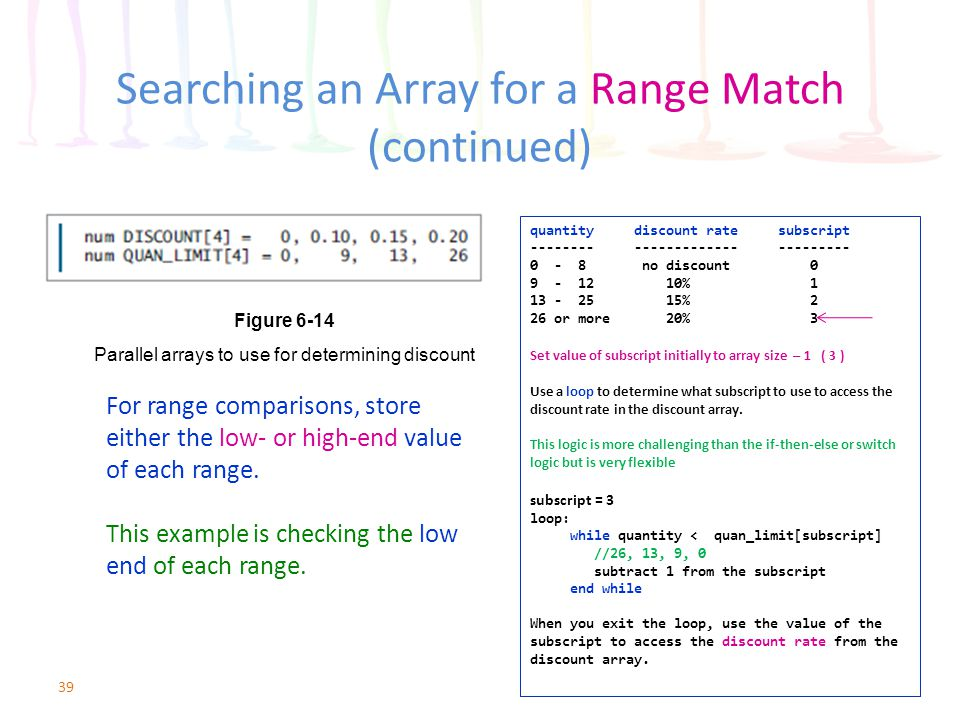 Searching an Array for a Range Match (continued) 39 Figure 6-14 Parallel arrays to use for determining discount For range comparisons, store either th