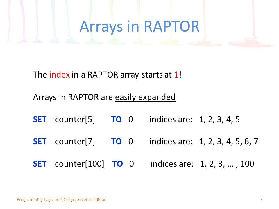 28 Figure 6-9 Parallel arrays in memory