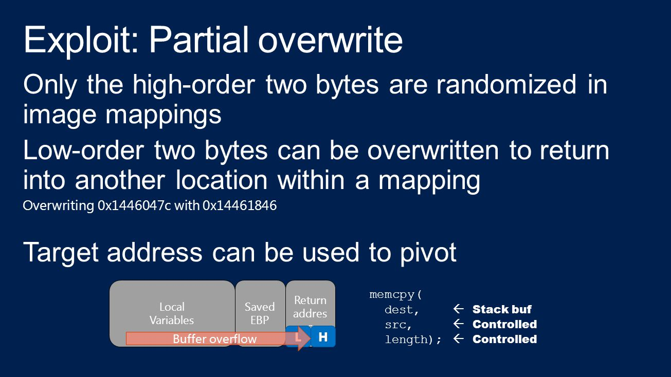 Exploit: Partial overwrite Only the high-order two bytes are randomized in image mappings Low-order two bytes can be overwritten to return into another location within a mapping Overwriting 0x1446047c with 0x14461846 Target address can be used to pivot Local Variables Saved EBP Return addres s Buffer overflow memcpy( dest,  Stack buf src,  Controlled length);  Controlled