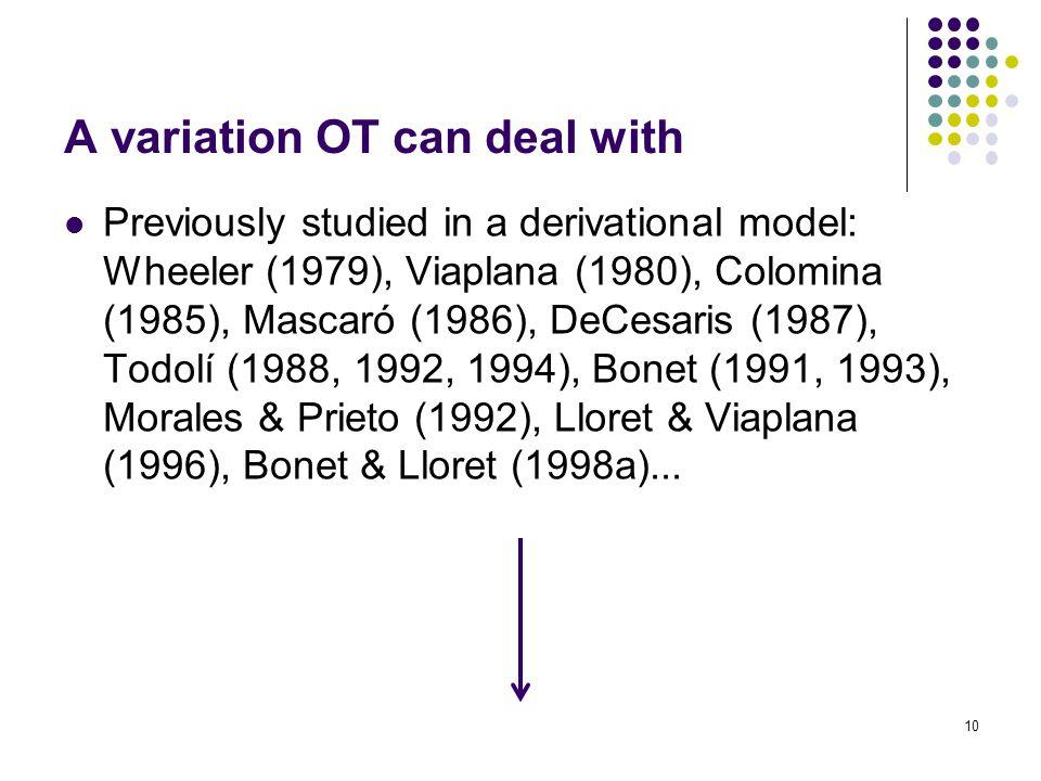 10 Previously studied in a derivational model: Wheeler (1979), Viaplana (1980), Colomina (1985), Mascaró (1986), DeCesaris (1987), Todolí (1988, 1992, 1994), Bonet (1991, 1993), Morales & Prieto (1992), Lloret & Viaplana (1996), Bonet & Lloret (1998a)...
