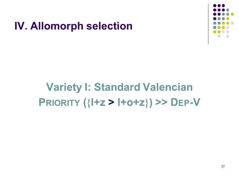 57 IV. Allomorph selection Variety I: Standard Valencian P RIORITY ( { l+z > l+o+z } ) >> D EP -V