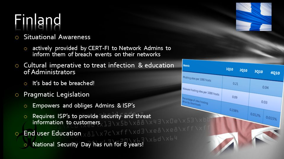 o Situational Awareness o actively provided by CERT-FI to Network Admins to inform them of breach events on their networks o Cultural imperative to treat infection & education of Administrators o It's bad to be breached.