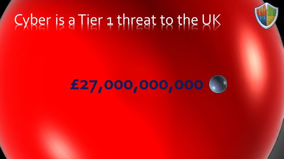 £162,500,000 £650,000,000 £27,000,000,000 £162,500,000