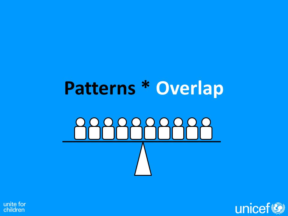 Patterns * Overlap