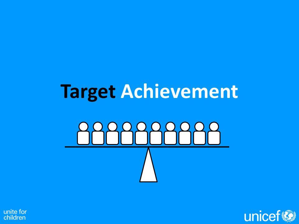 Target Achievement
