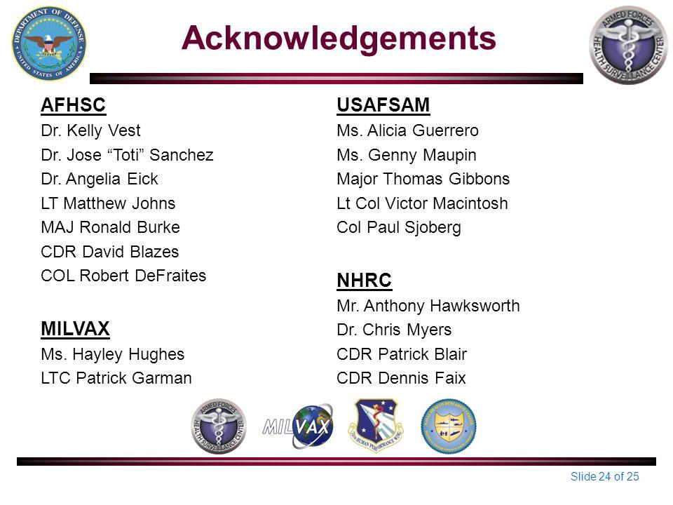 Slide 24 of 25 Acknowledgements AFHSC Dr. Kelly Vest Dr.