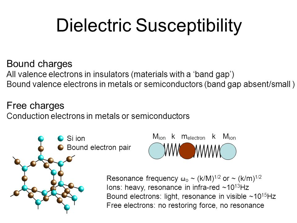 Dielectric Susceptibility Bound charges All valence electrons in insulators (materials with a 'band gap') Bound valence electrons in metals or semiconductors (band gap absent/small ) Free charges Conduction electrons in metals or semiconductors M ion k m electron k M ion Si ion Bound electron pair Resonance frequency  o ~ (k/M) 1/2 or ~ (k/m) 1/2 Ions: heavy, resonance in infra-red ~10 13 Hz Bound electrons: light, resonance in visible ~10 15 Hz Free electrons: no restoring force, no resonance