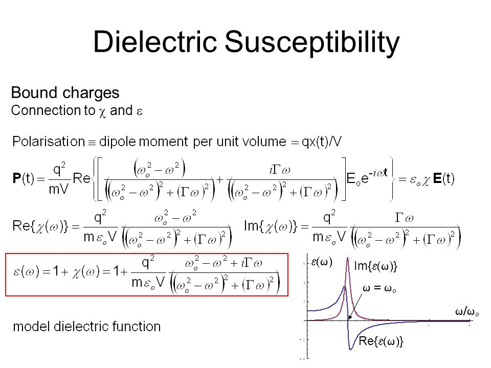 Dielectric Susceptibility Bound charges Connection to  and       Im{  } Re{  }