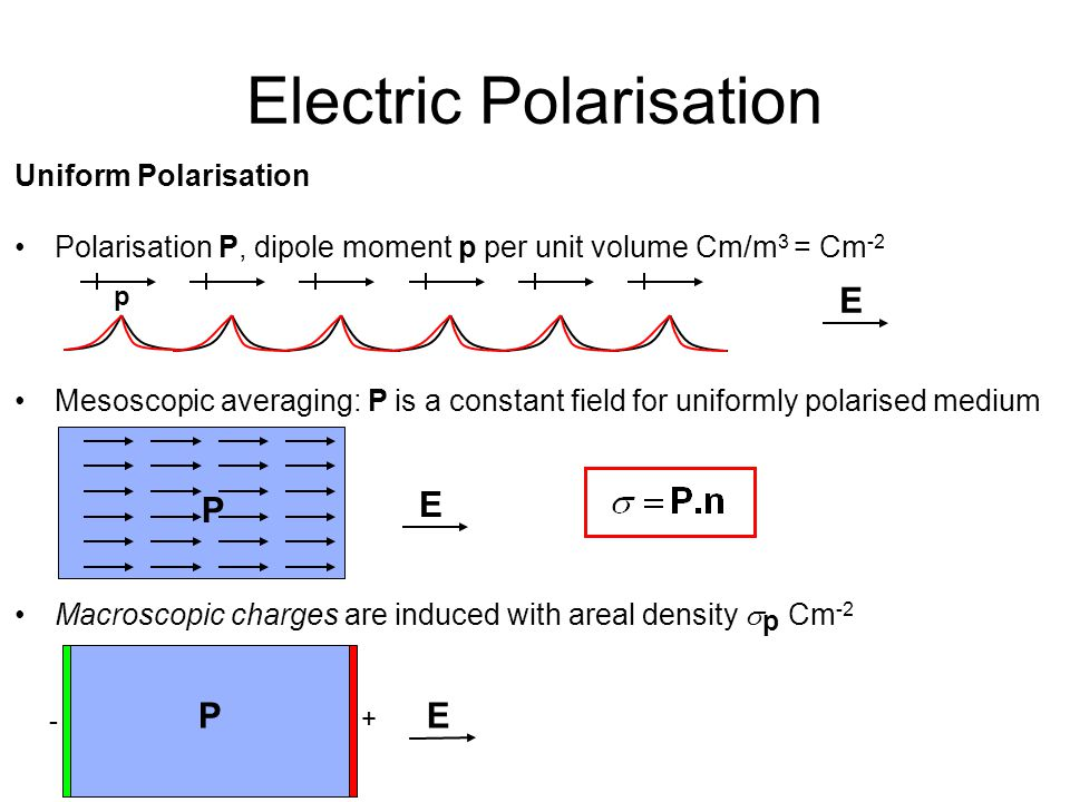 Uniform Polarisation Polarisation P, dipole moment p per unit volume Cm/m 3 = Cm -2 Mesoscopic averaging: P is a constant field for uniformly polarised medium Macroscopic charges are induced with areal density  p Cm -2 Electric Polarisation p E P E P - + E