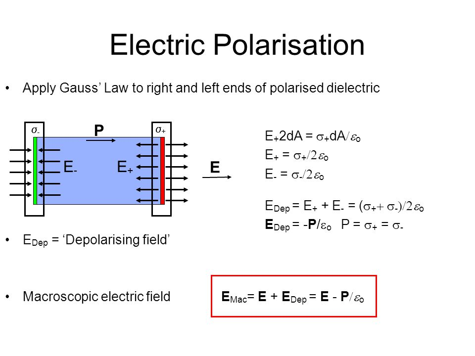 Apply Gauss' Law to right and left ends of polarised dielectric E Dep = 'Depolarising field' Macroscopic electric field E Mac = E + E Dep = E - P  o E + 2dA =  + dA  o E + =  +  o E - =  -  o E Dep = E + + E - = (  +  -  o E Dep = -P/  o P =  + =  - -- E P ++ E+E+ E-E-
