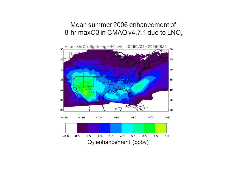 Mean summer 2006 enhancement of 8-hr maxO3 in CMAQ v4.7.1 due to LNO x O 3 enhancement (ppbv)