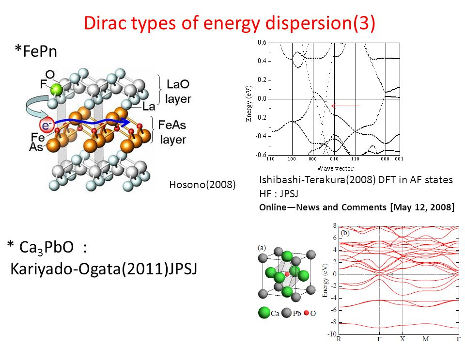 *FePn Hosono(2008) Ishibashi-Terakura(2008) DFT in AF states HF : JPSJ Online—News and Comments [May 12, 2008] * Ca 3 PbO : Kariyado-Ogata(2011)JPSJ Dirac types of energy dispersion(3)