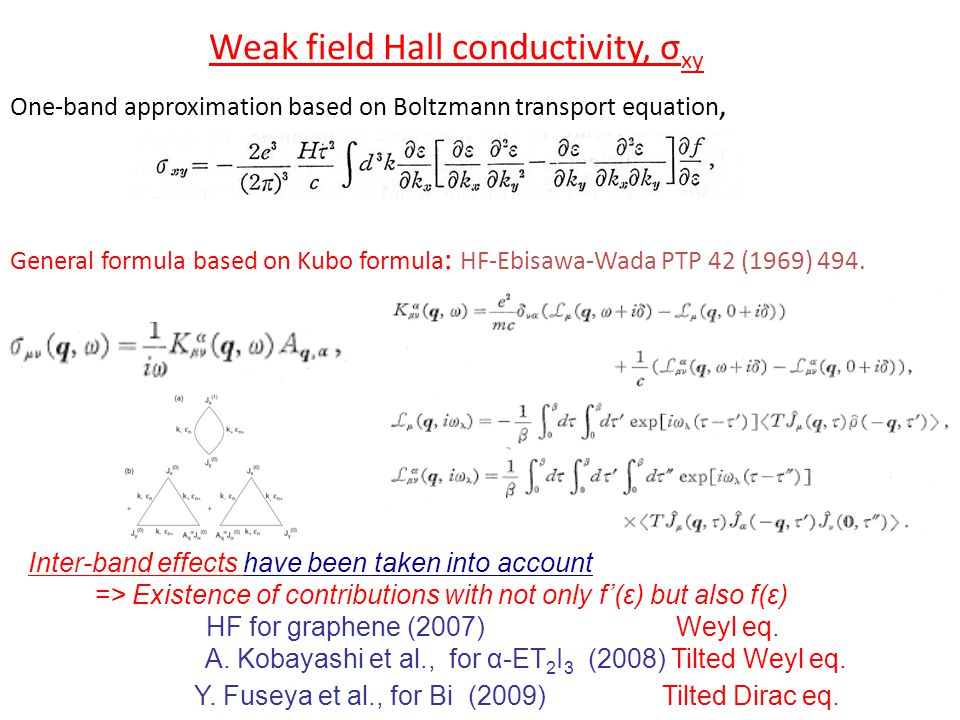 Weak field Hall conductivity, σ xy One-band approximation based on Boltzmann transport equation, General formula based on Kubo formula : HF-Ebisawa-Wa