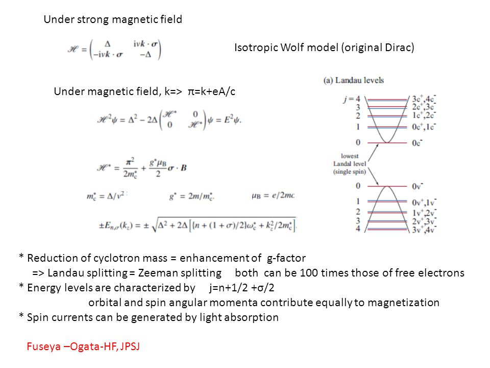 Isotropic Wolf model (original Dirac) Under magnetic field, k=> π=k+eA/c * Reduction of cyclotron mass = enhancement of g-factor => Landau splitting = Zeeman splitting both can be 100 times those of free electrons * Energy levels are characterized by j=n+1/2 +σ/2 orbital and spin angular momenta contribute equally to magnetization * Spin currents can be generated by light absorption Fuseya –Ogata-HF, JPSJ Under strong magnetic field