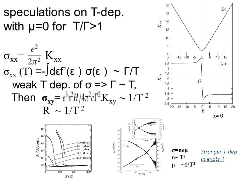 speculations on T-dep. with μ=0 for T/Γ>1 σ xx = K xx σ xx (T) =- ∫ dεf'(ε ) σ(ε )~ Γ/T weak T dep.