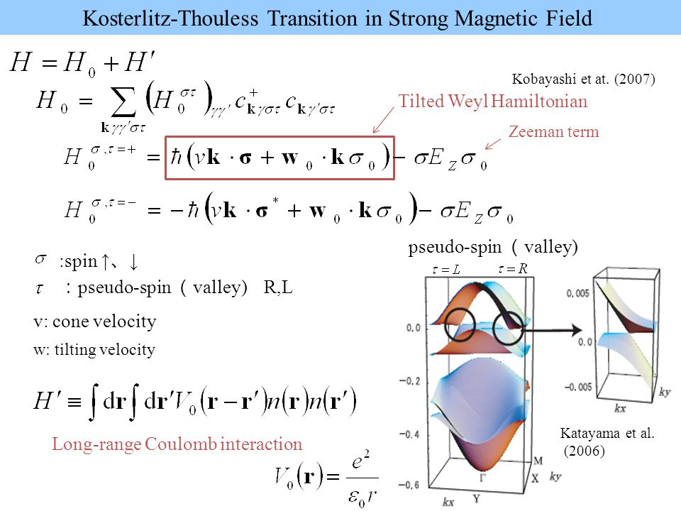 Kosterlitz-Thouless Transition in Strong Magnetic Field Long-range Coulomb interaction :spin ↑ 、 ↓ : pseudo-spin ( valley) R,L Tilted Weyl Hamiltonian v: cone velocity pseudo-spin ( valley) Katayama et al.