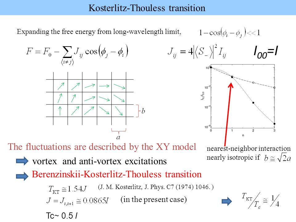 Kosterlitz-Thouless transition Expanding the free energy from long-wavelength limit, The fluctuations are described by the XY model Berenzinskii-Koste