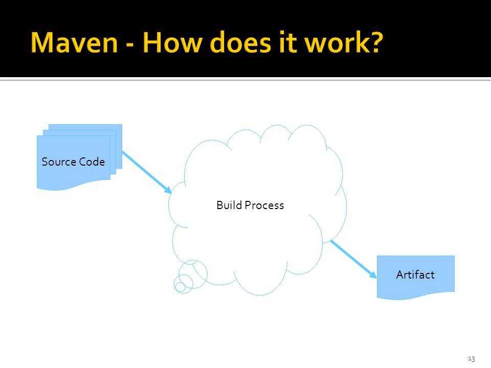 Source Code Build Process Artifact 13