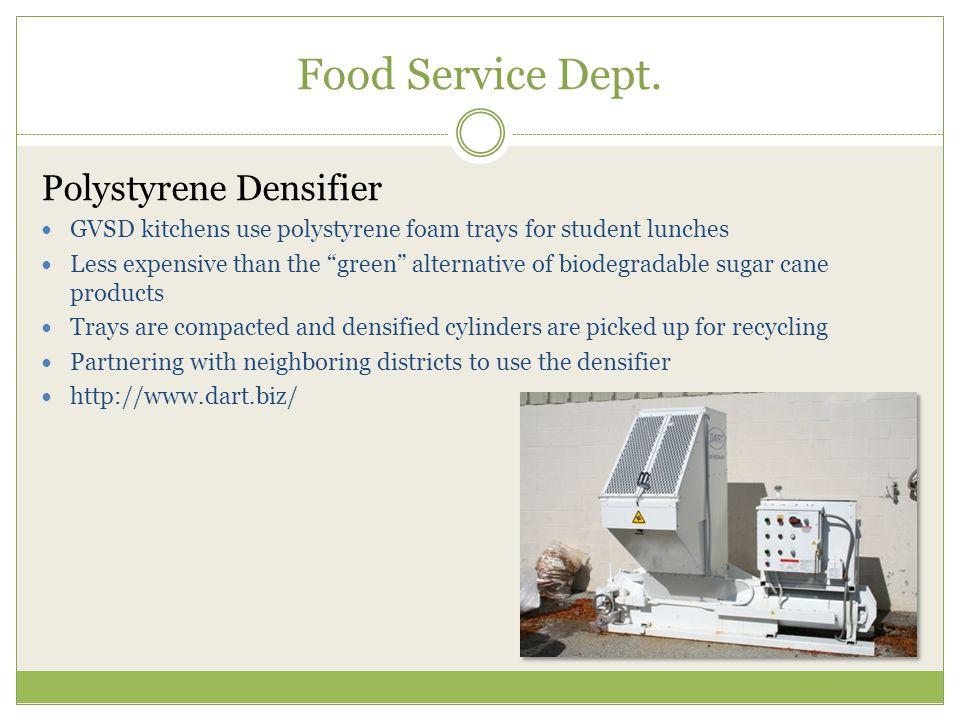 Food Service Dept.
