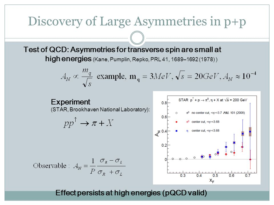 Discovery of Large Asymmetries in p+p Test of QCD: Asymmetries for transverse spin are small at high energies (Kane, Pumplin, Repko, PRL 41, 1689–1692 (1978) ) Experiment (STAR, Brookhaven National Laboratory): Effect persists at high energies (pQCD valid)