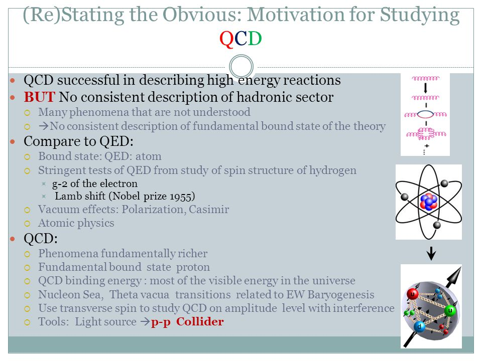 (Re)Stating the Obvious: Motivation for Studying QCD QCD successful in describing high energy reactions BUT No consistent description of hadronic sector  Many phenomena that are not understood   No consistent description of fundamental bound state of the theory Compare to QED:  Bound state: QED: atom  Stringent tests of QED from study of spin structure of hydrogen  g-2 of the electron  Lamb shift (Nobel prize 1955)  Vacuum effects: Polarization, Casimir  Atomic physics QCD:  Phenomena fundamentally richer  Fundamental bound state proton  QCD binding energy : most of the visible energy in the universe  Nucleon Sea, Theta vacua transitions related to EW Baryogenesis  Use transverse spin to study QCD on amplitude level with interference  Tools: Light source  p-p Collider