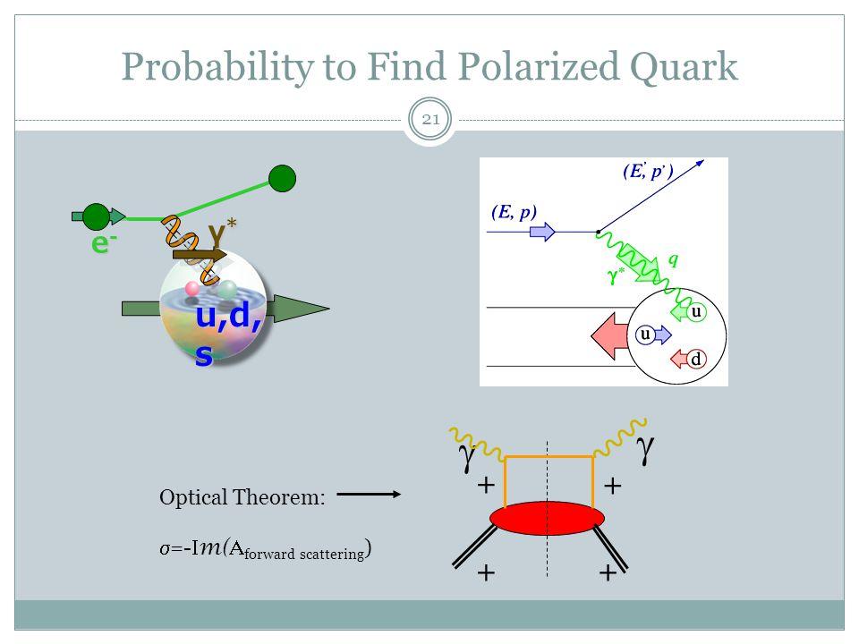 21 Probability to Find Polarized Quark γ*γ*γ*γ* u,d, s e-e-e-e- Optical Theorem:  =- I m( A forward scattering ) + ++   +